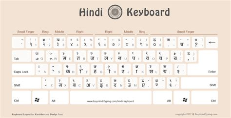 Hindi unicode font converter pro free download windows
